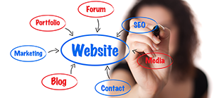 7 Steps to Create your Small Business Website